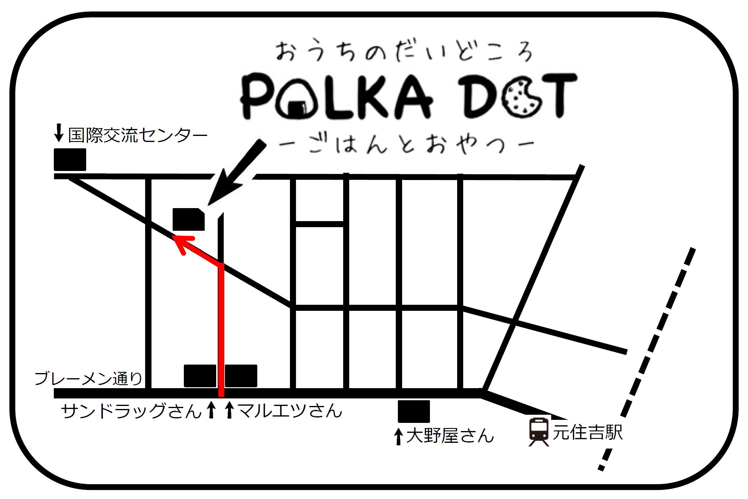 元住吉駅からの経路